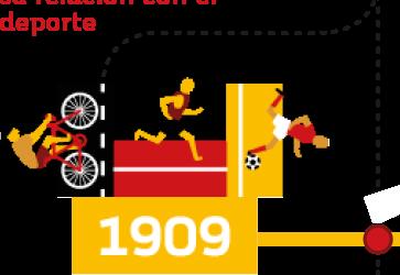 1909. Mahou inicia su relación con el deporte