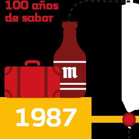 1987. 100 años de sabor