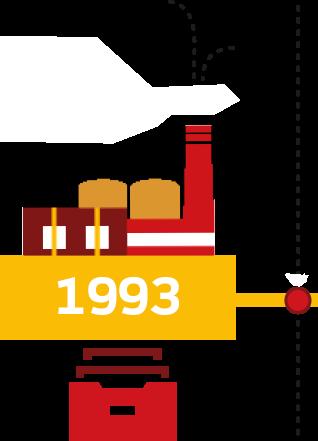 1993. La mayor fábrica de cerveza de Europa