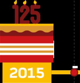 2015. 127 años