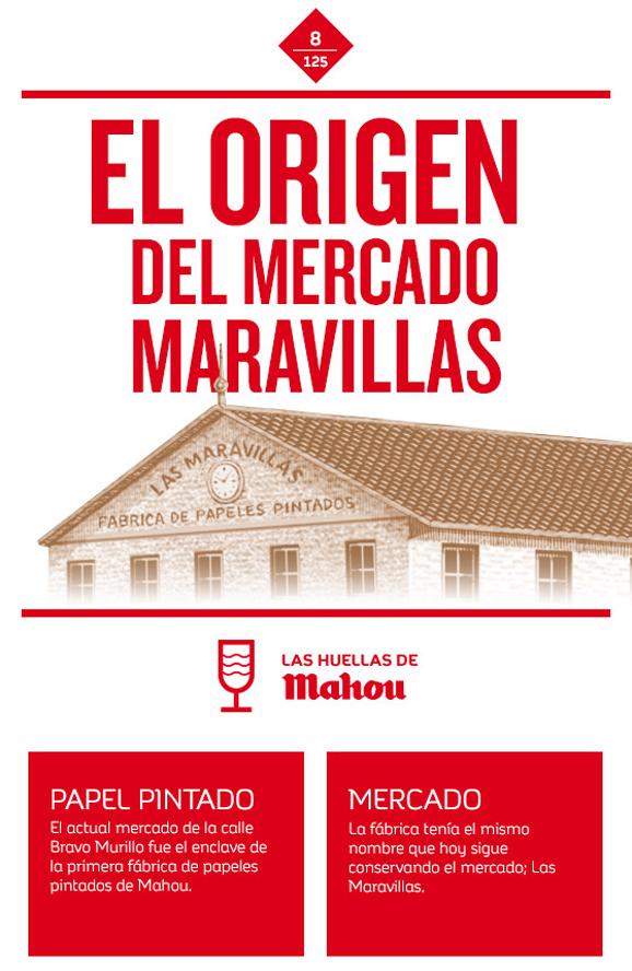 Huella 'El Origen del Mercado Maravillas'