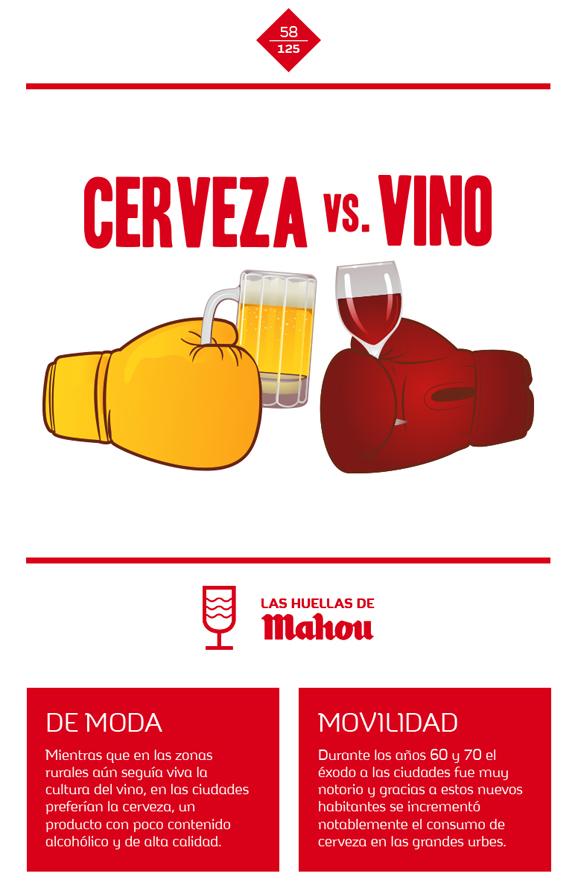 Huella 'Cerveza vs. Vino'