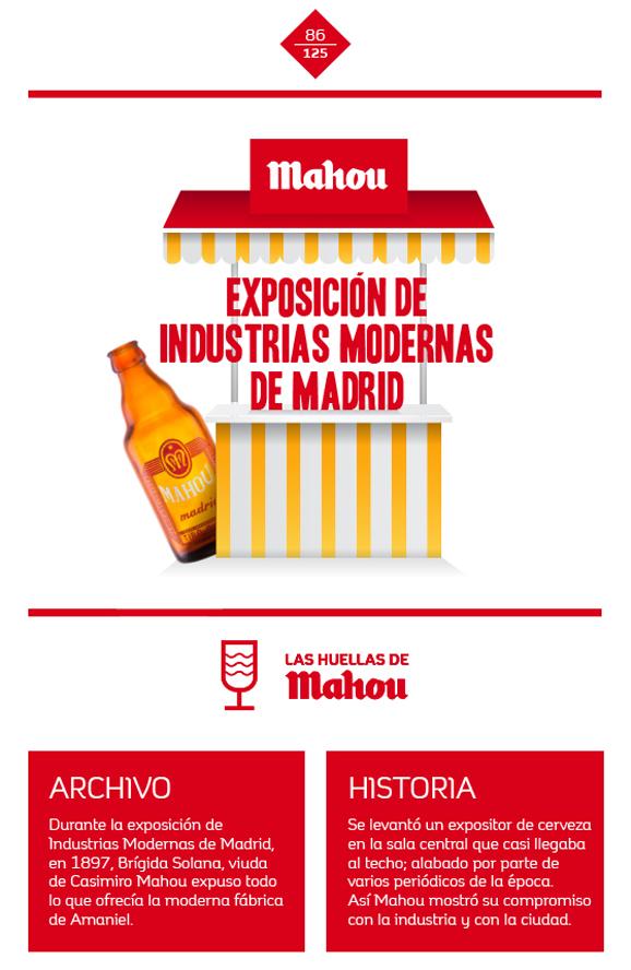 Huella 'Exposiciones de industrias modernas de Madrid'